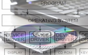 What Are Drivers for Devices?